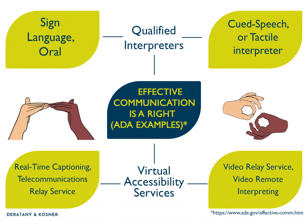 Effective Communication is a Right (ADA Examples)