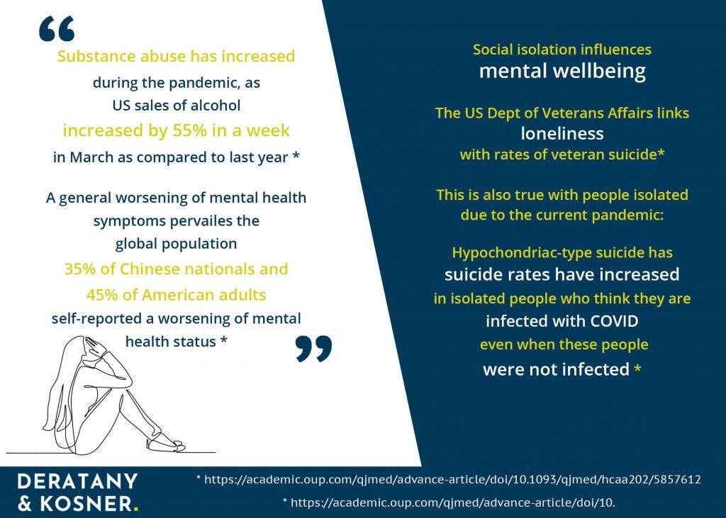 COVID and Suicide Statistics