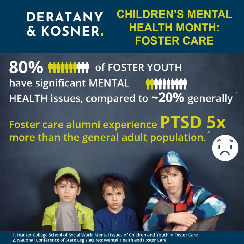 Children's Mental Health and Foster Care Statistics
