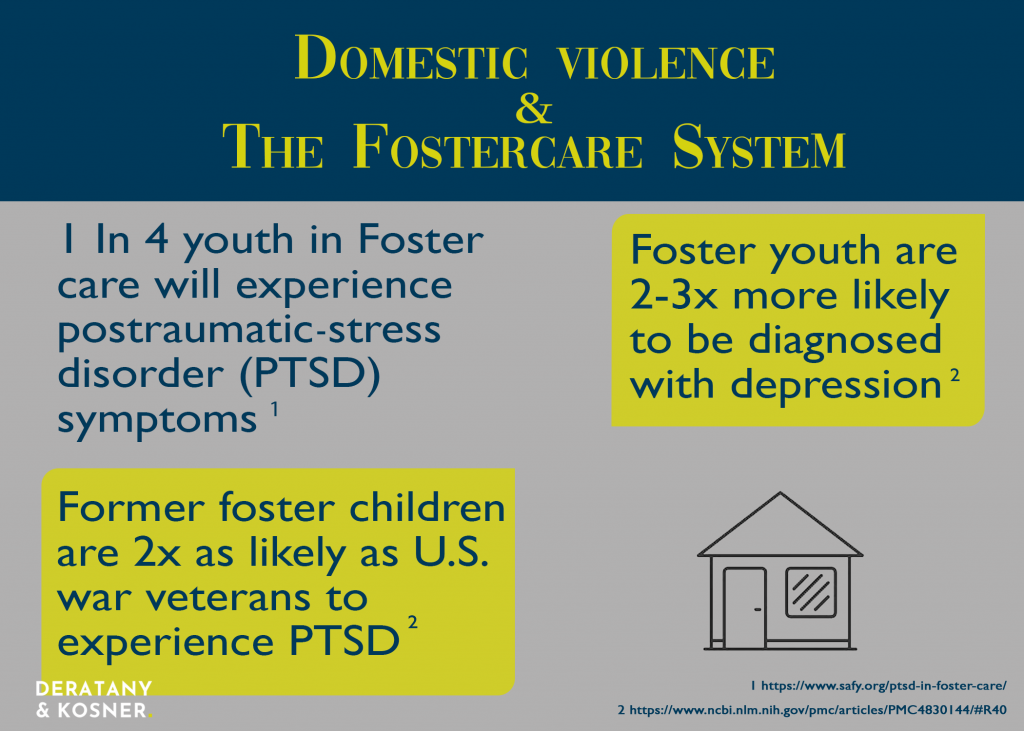 Domestic Violence and the Foster Care System Statistics, Part 2
