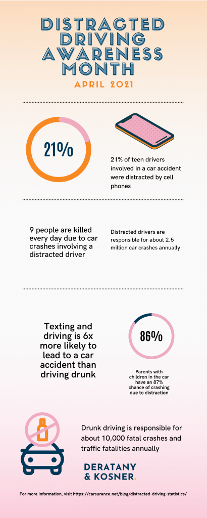 Distracted Driving Awareness Month Statistics