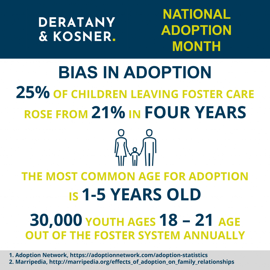 Bias In Adoption Statistics