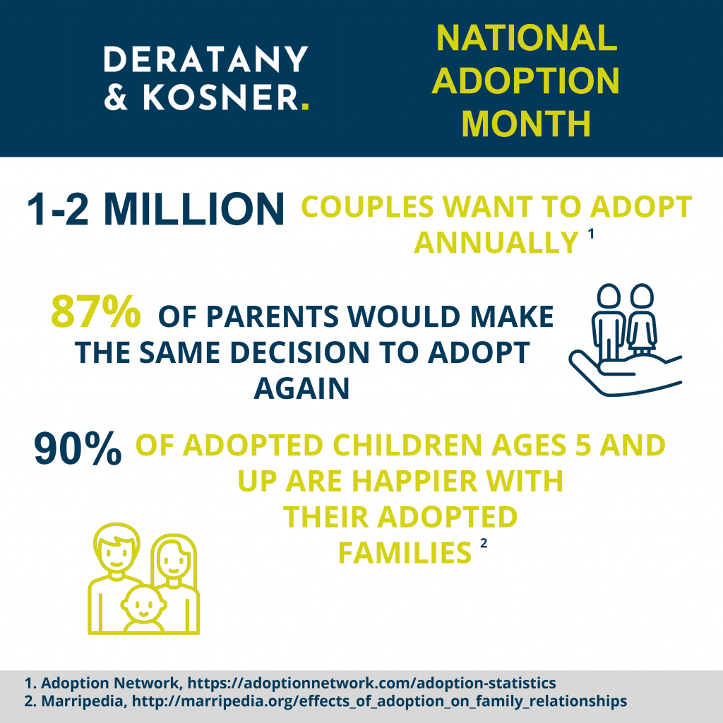 National Adoption Month – Family Happiness