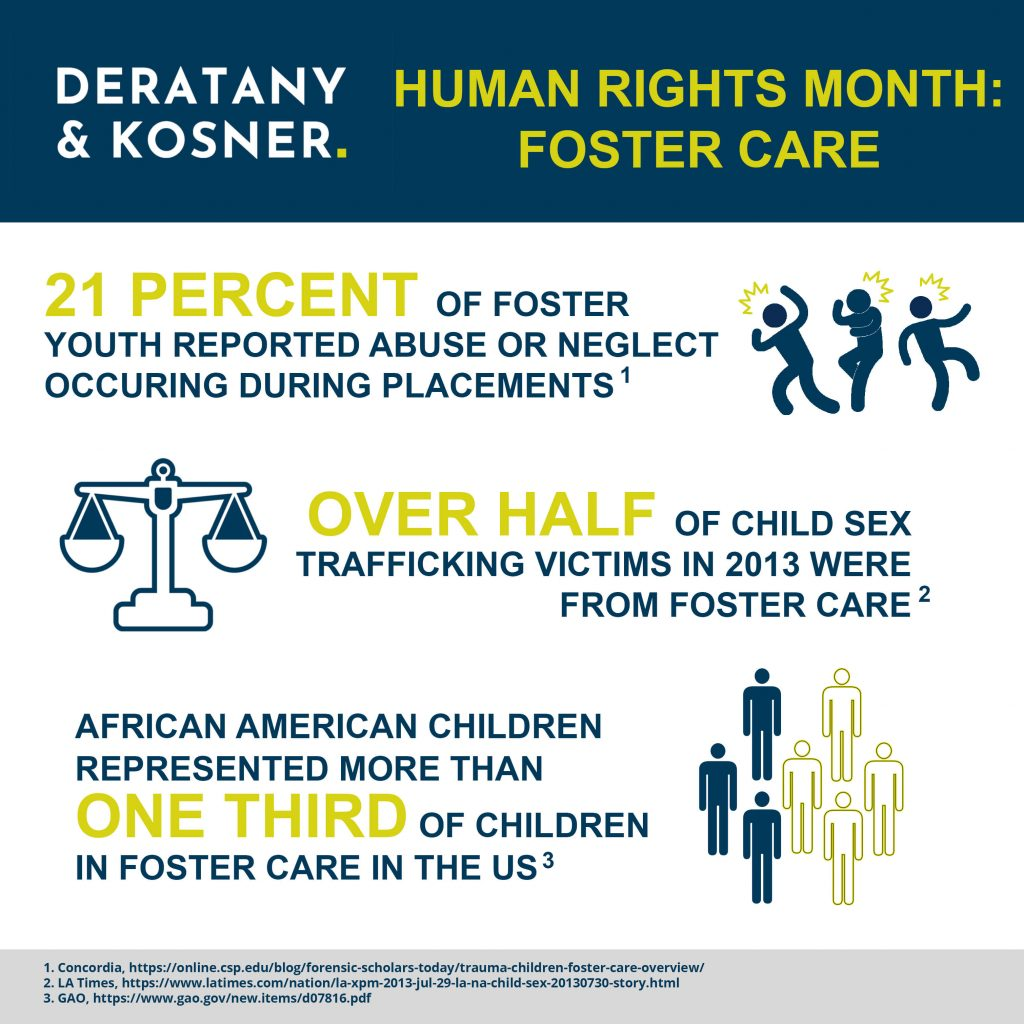 Human Rights Month – Foster Care