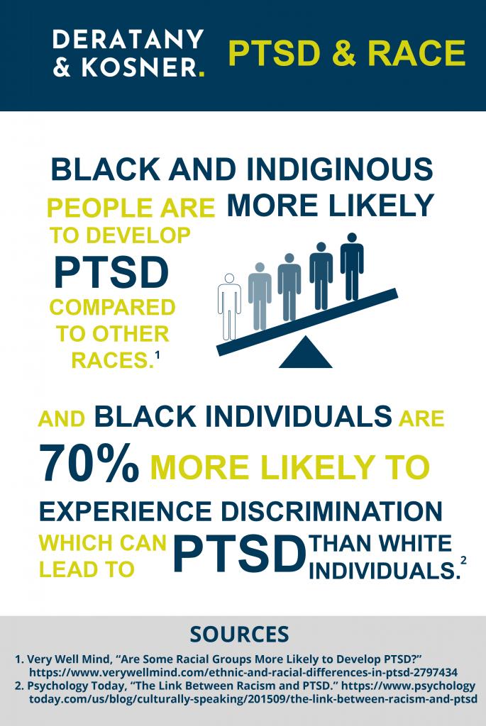 PTSD and Race Statistics