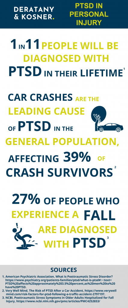 Personal Injury PTSD Statistics