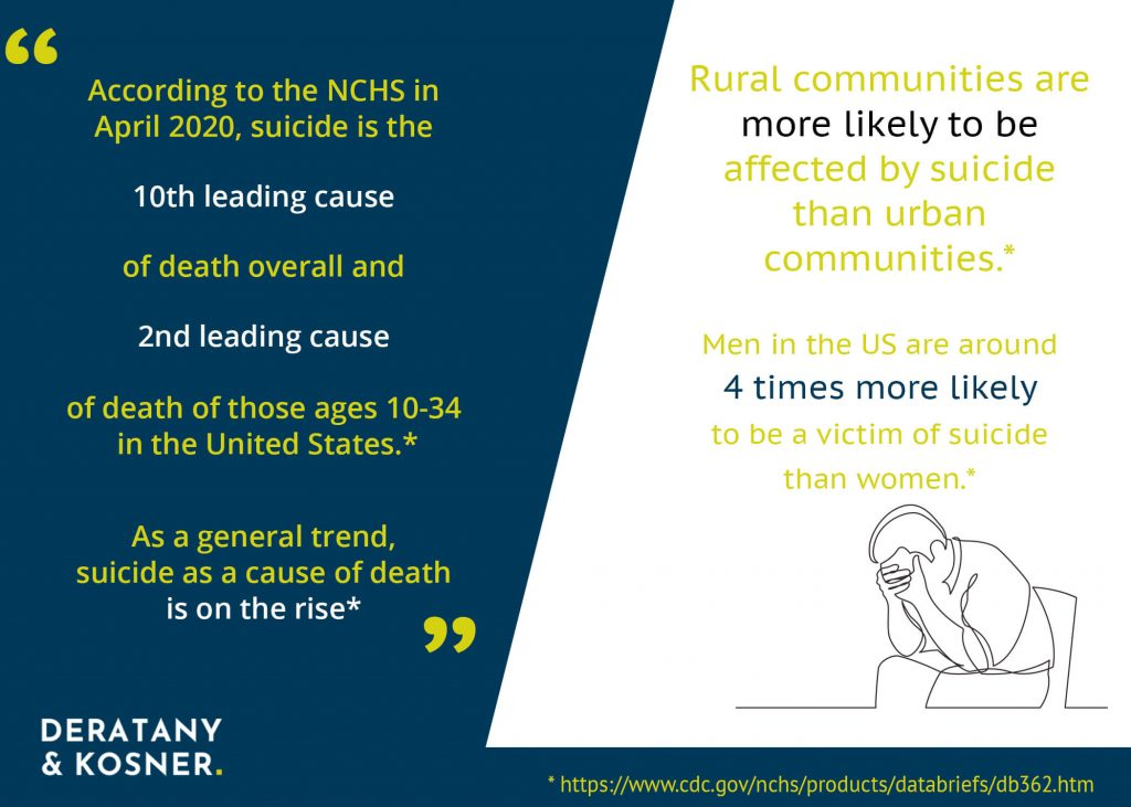 Suicide Prevention Month Infographic