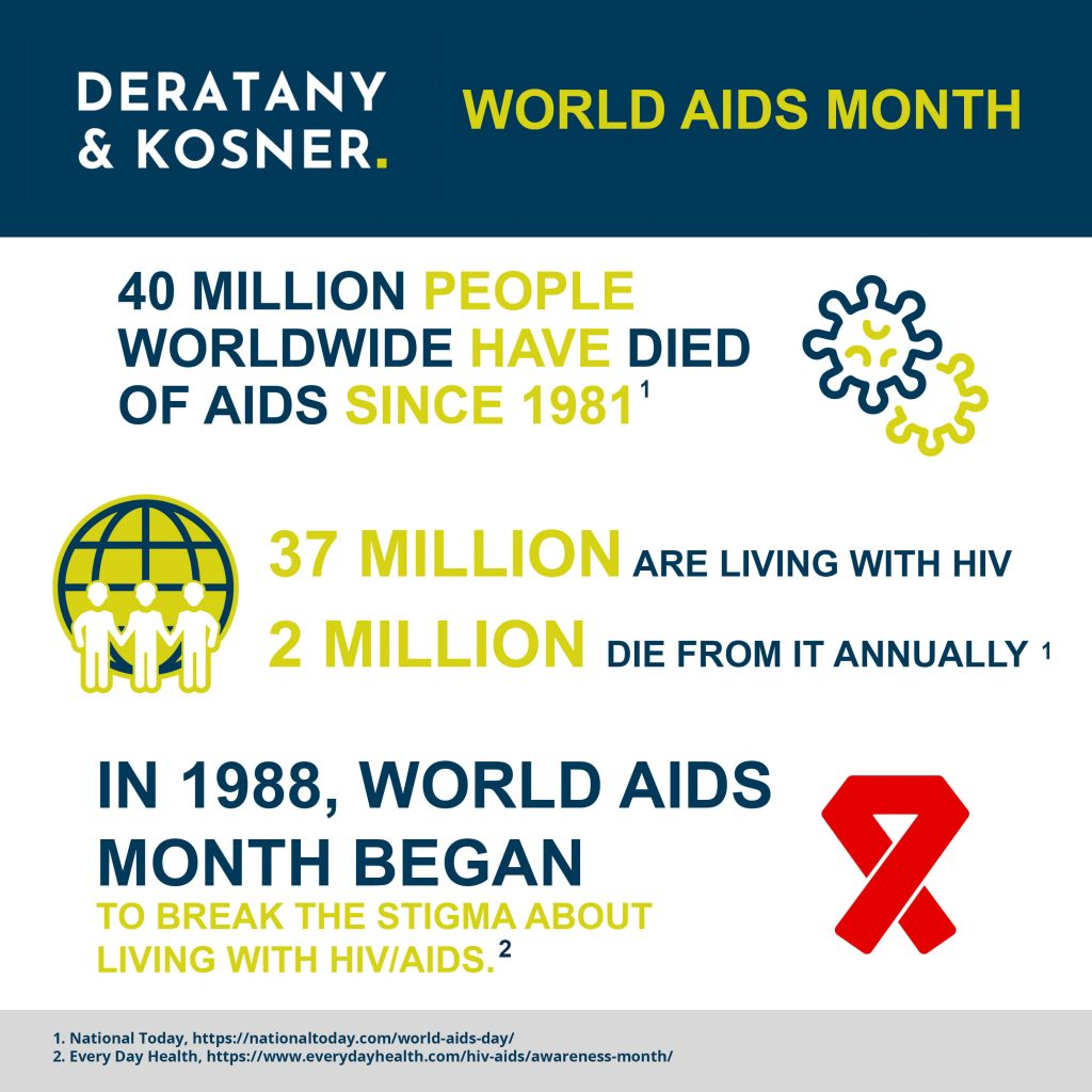World AIDS Month – Facts