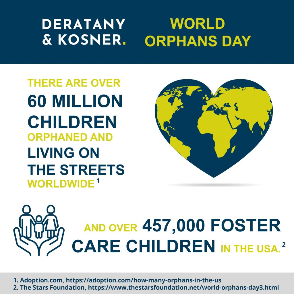 World Orphan's Day Statistics